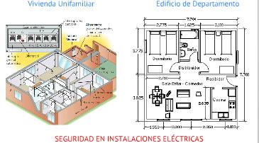Instalaciones Eléctricas Residenciales-ELC-026