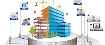 Modelado de información de construcción (BIM)-CIV-020